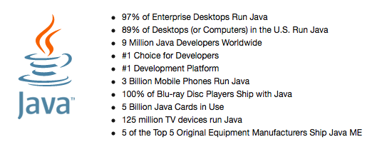 Java Statistics